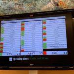 Le Renouvellement de la Commission d'enquête sur le Burundi passe en forcing par 23 votes -POUR- sur 47.