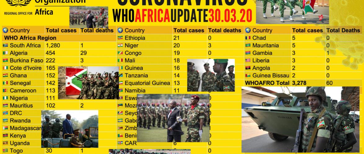 L'OMS confirme qu'il n'y a pas de pandémie COVID-19 au Burundi