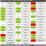 Néocolonialisme - Solidarité Négative des Européens à GENEVE, HRC -  OHCHR / BURUNDI