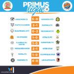 BURUNDI : 17ème journée de la PRIMUS LIGUE / FOOTBALL