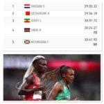 BURUNDI : NIYONSABA Francine, 5ème au 10.000m Femme à JO de Tokyo 2021